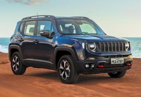 SUVs  em Janeiro com Liderança do Jeep Renegade