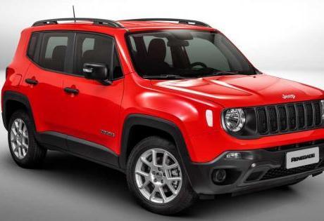 Crescimento de 73% das Vendas do Jeep Renegade no Trimestre