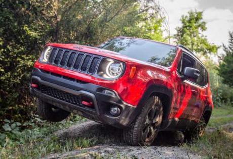 Verdadeiro Selo de Off-Road, Jeep Trail Rated no Compass e Renegade