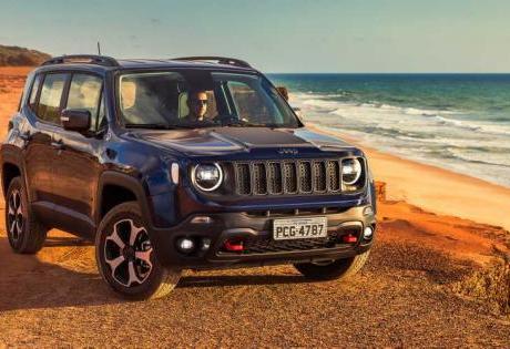 Até 8 Parcelas serão pagas pela Jeep na Compra do Compass e Renegade