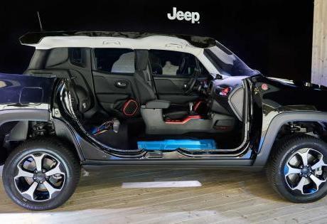 Hábitos do Uso Diário de Carros Híbridos Plug In são mostrados no Renegade