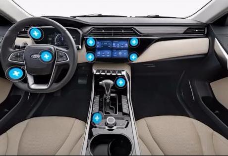 Novas Tecnologias do Ford Territory é Lançado pela Ford em Guia Digital 360