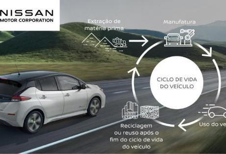 Nissan tende objetivo de se tornar carbono neutro até o ano de 2050
