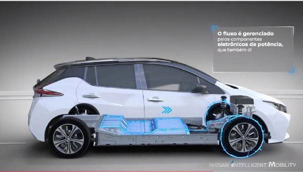 Dúvidas mais Comuns de Consumidores são Respondidas pela Nissan Sobre o LEAF em série de Vídeos